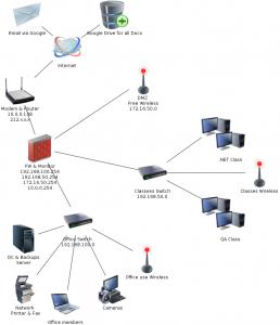 new-network-diagram